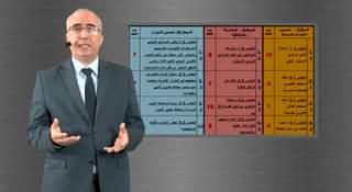 بيان - صندوق القروض ومساعدة الجماعات المحلية 07/01/2021 (فيديو)